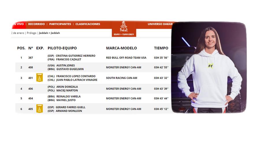 La burgalesa Cristina Gutiérrez, primera mujer española en ganar una etapa del Dakar
